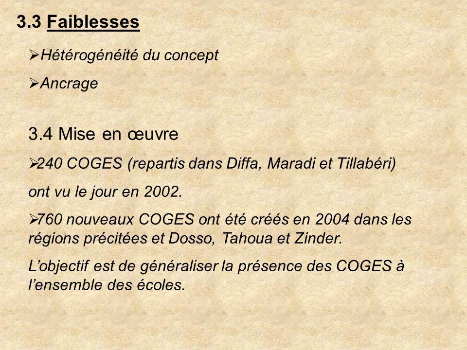 3.3 Faiblesses 3.4 Mise en œuvre Hétérogénéité du concept Ancrage
