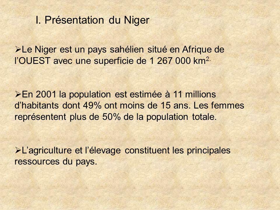 I. Présentation du Niger