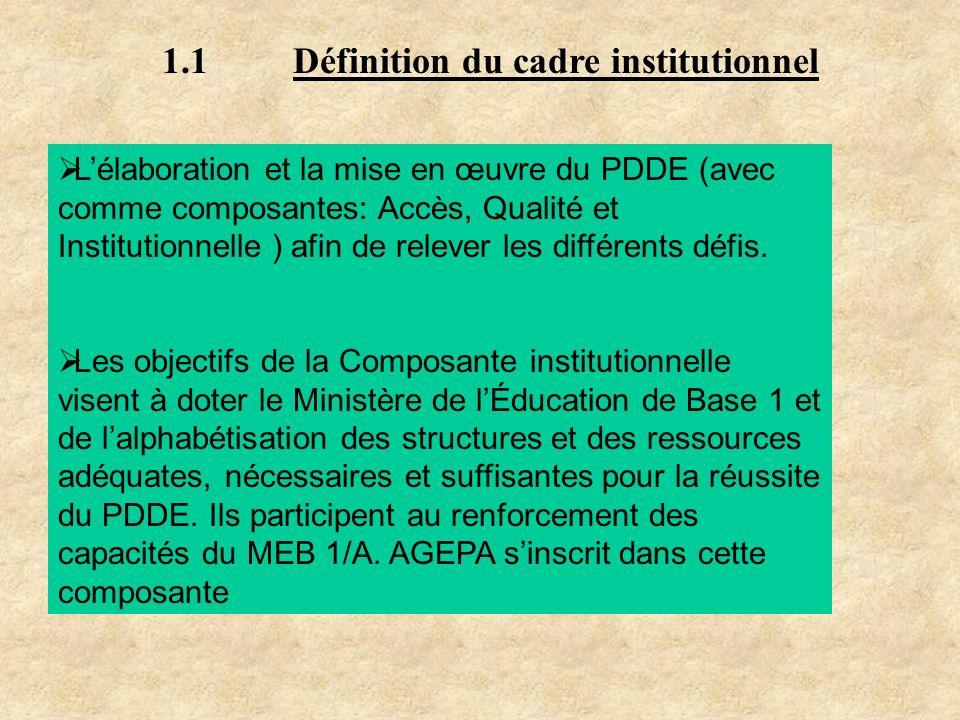1.1 Définition du cadre institutionnel