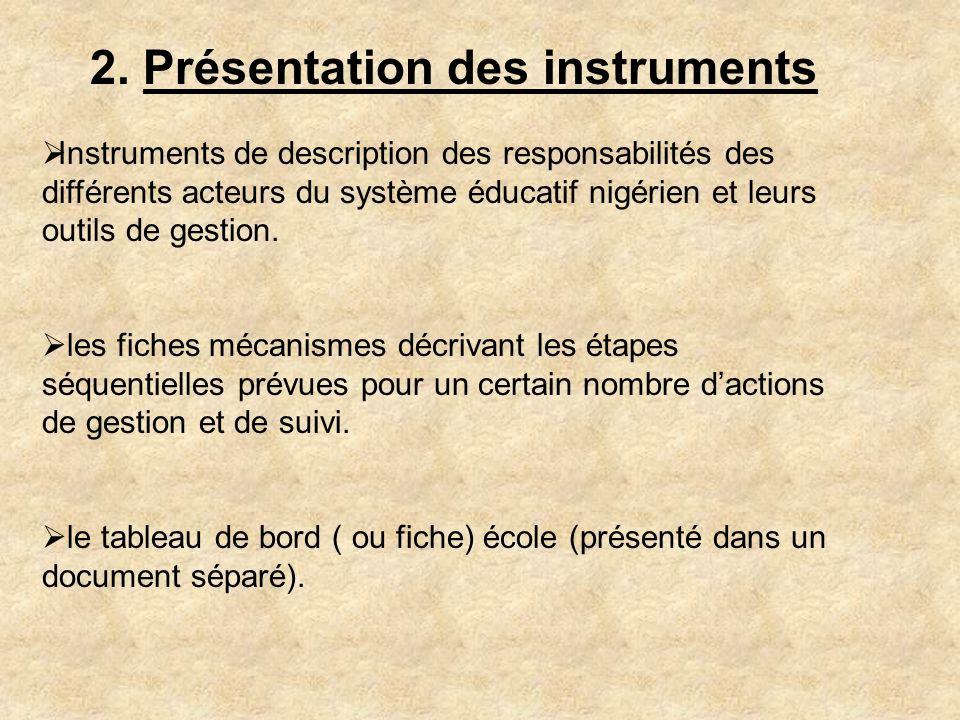 2. Présentation des instruments