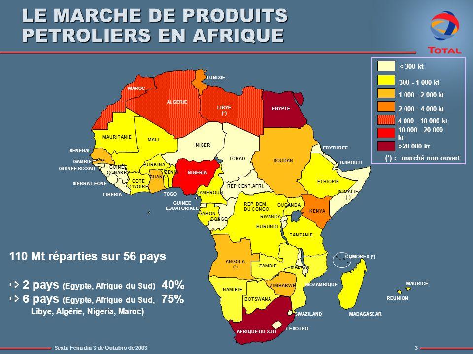 LE MARCHE DE PRODUITS PETROLIERS EN AFRIQUE