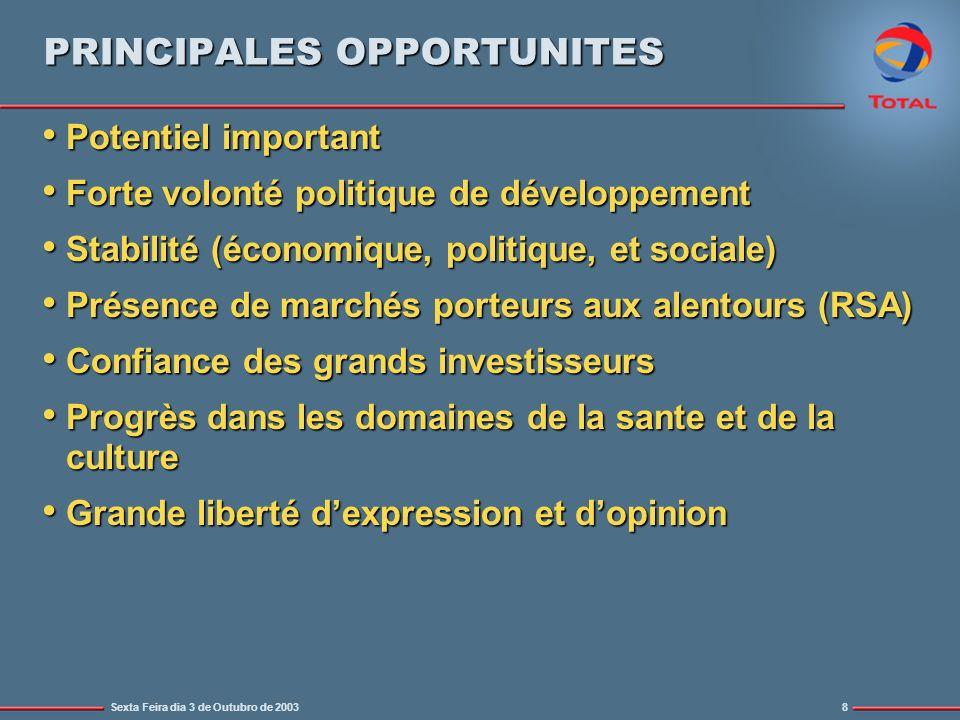 PRINCIPALES OPPORTUNITES