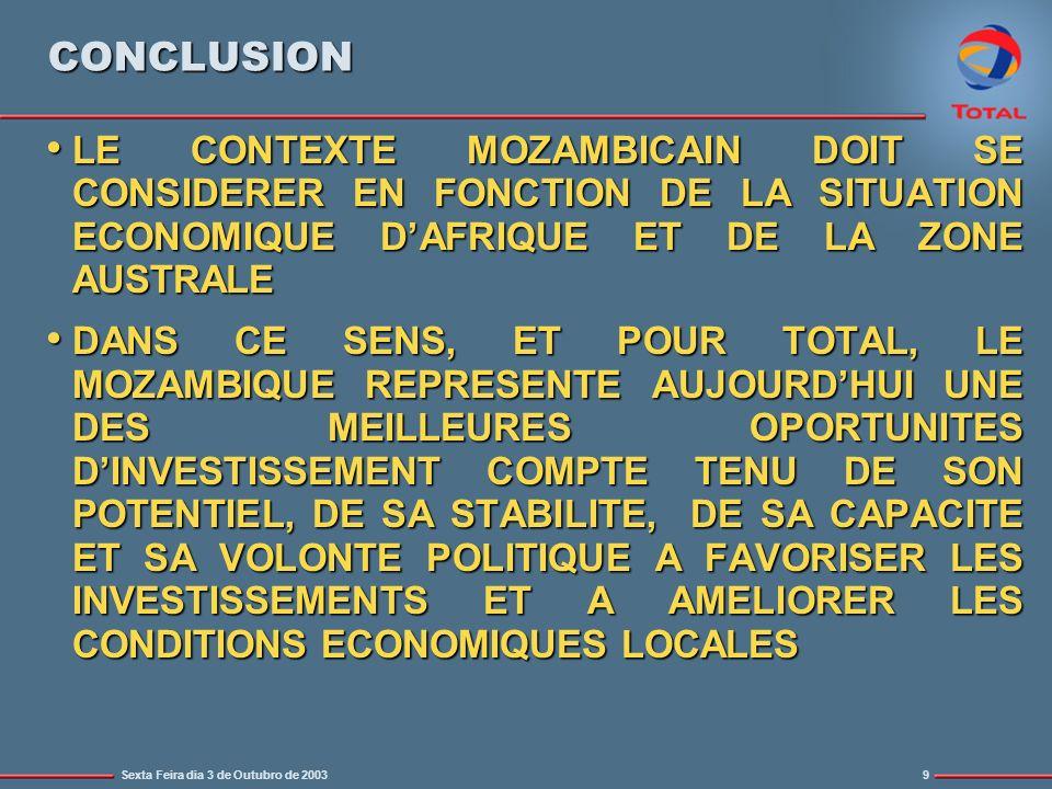 CONCLUSION LE CONTEXTE MOZAMBICAIN DOIT SE CONSIDERER EN FONCTION DE LA SITUATION ECONOMIQUE D'AFRIQUE ET DE LA ZONE AUSTRALE.