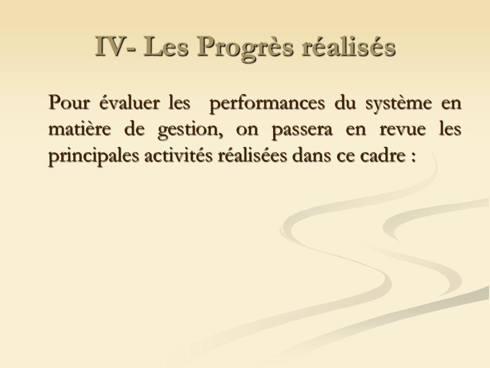 IV- Les Progrès réalisés
