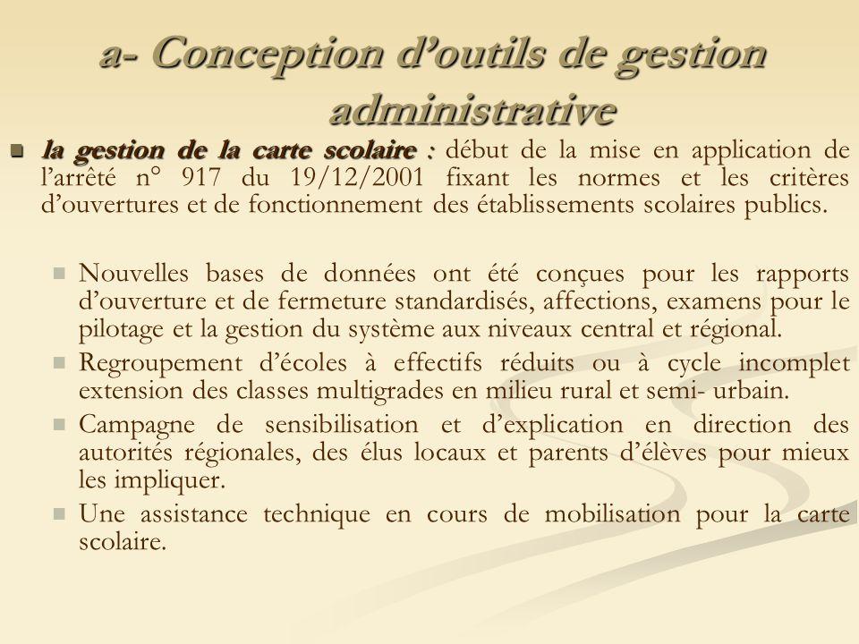 a- Conception d'outils de gestion administrative