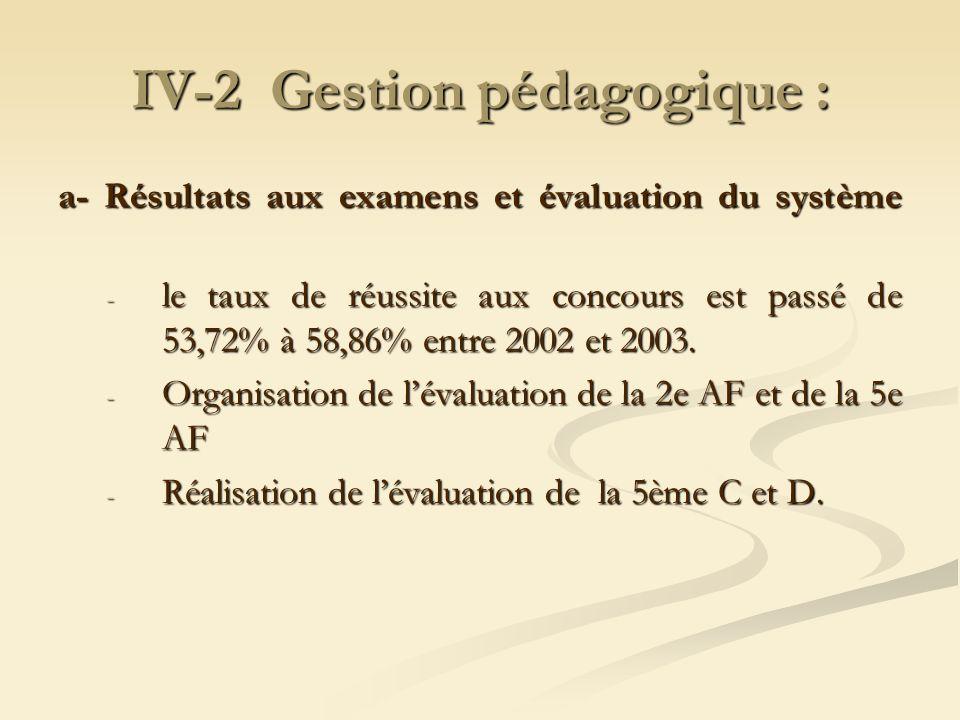 IV-2 Gestion pédagogique :