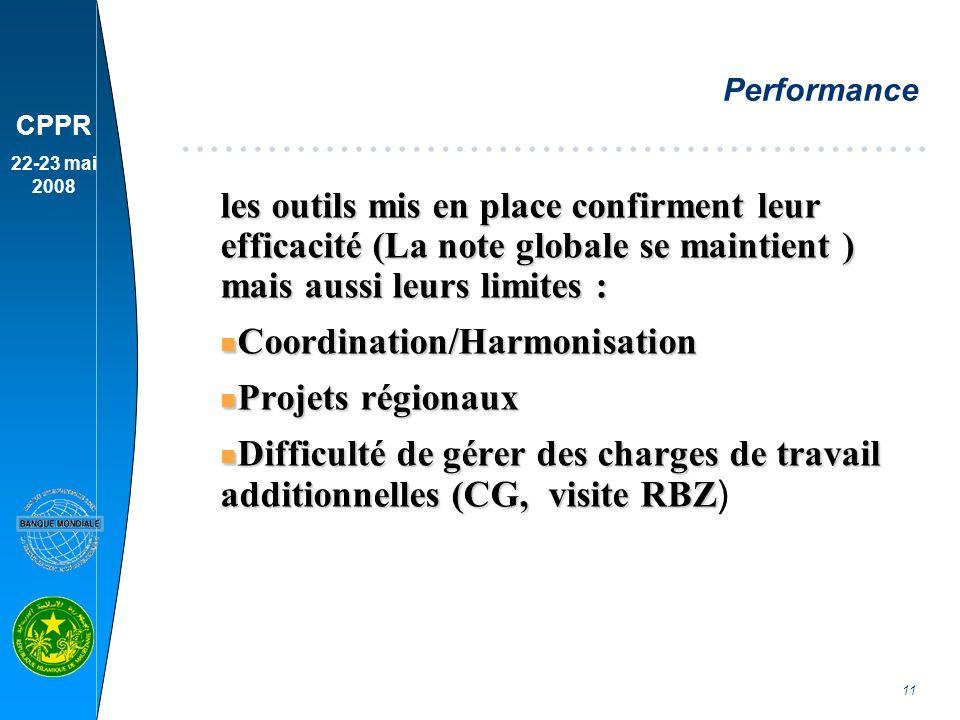 Coordination/Harmonisation Projets régionaux