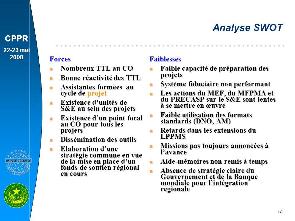 Analyse SWOT Forces Nombreux TTL au CO Bonne réactivité des TTL