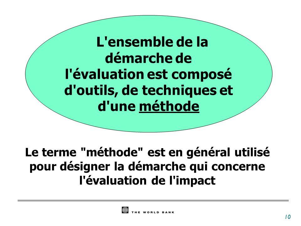 L ensemble de la démarche de l évaluation est composé d outils, de techniques et d une méthode