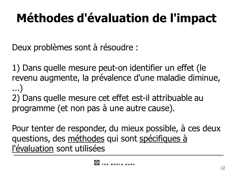 Méthodes d évaluation de l impact