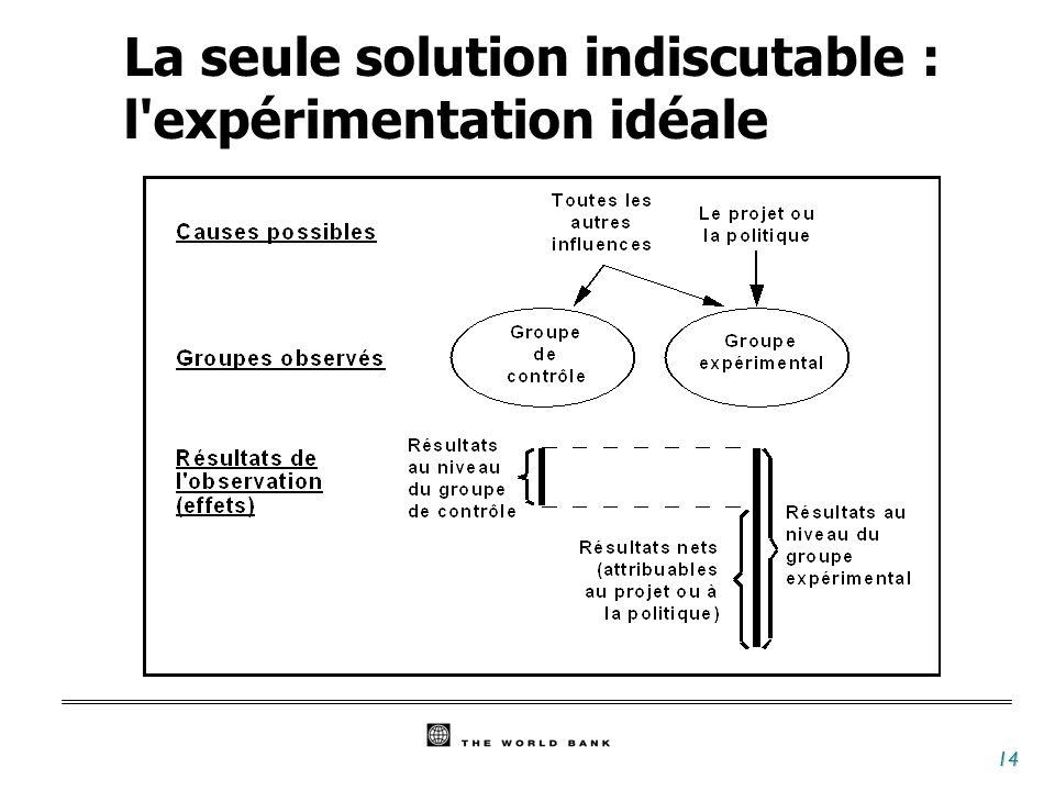 La seule solution indiscutable : l expérimentation idéale