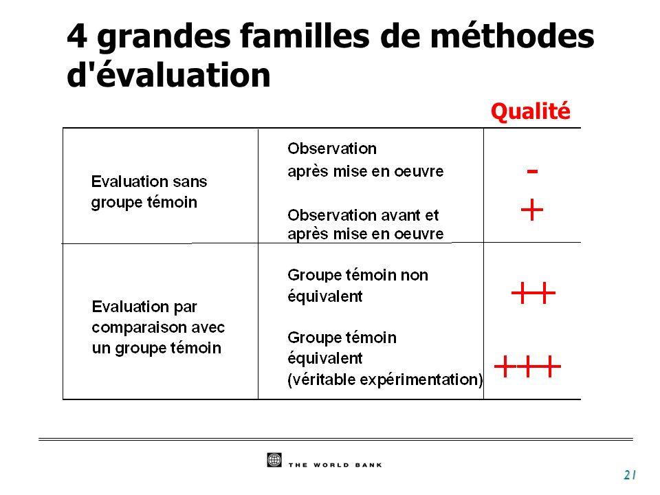 4 grandes familles de méthodes d évaluation