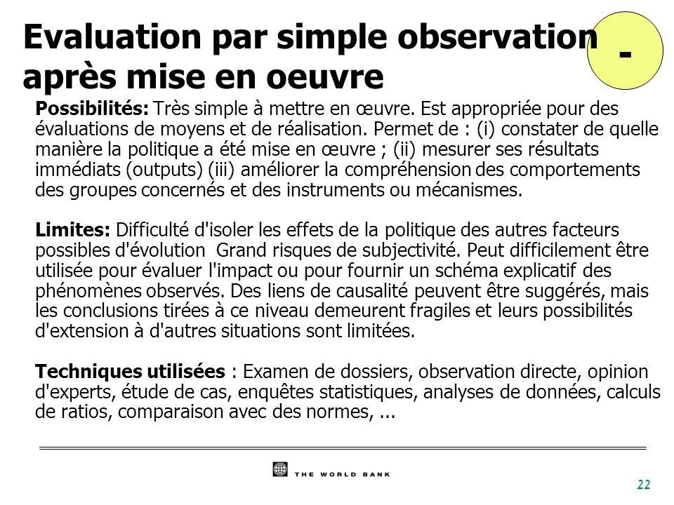 Evaluation par simple observation après mise en oeuvre