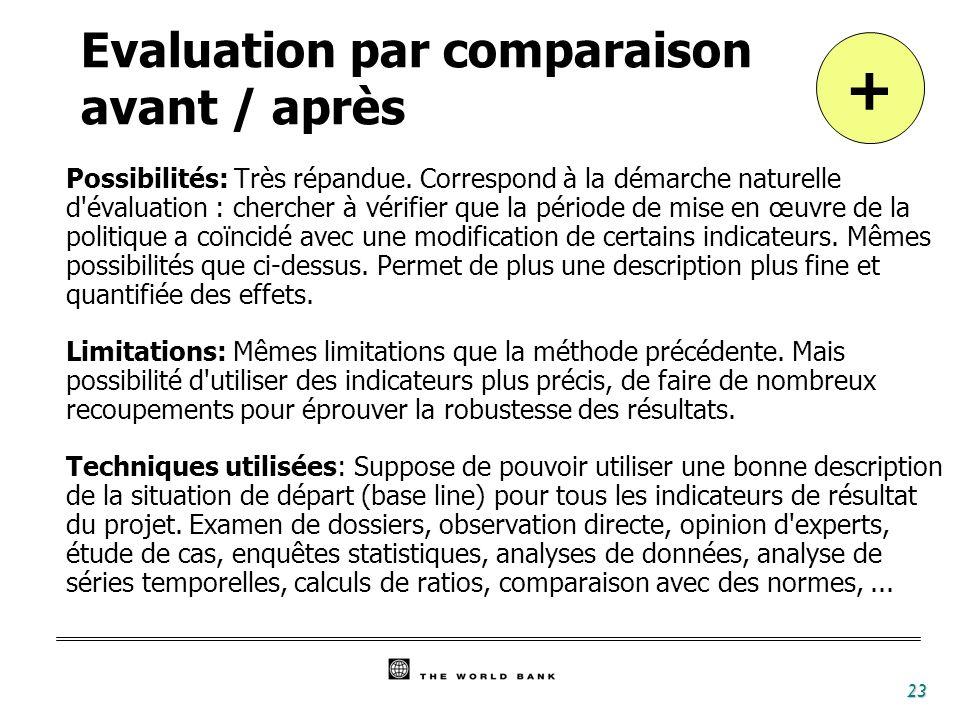 Evaluation par comparaison avant / après