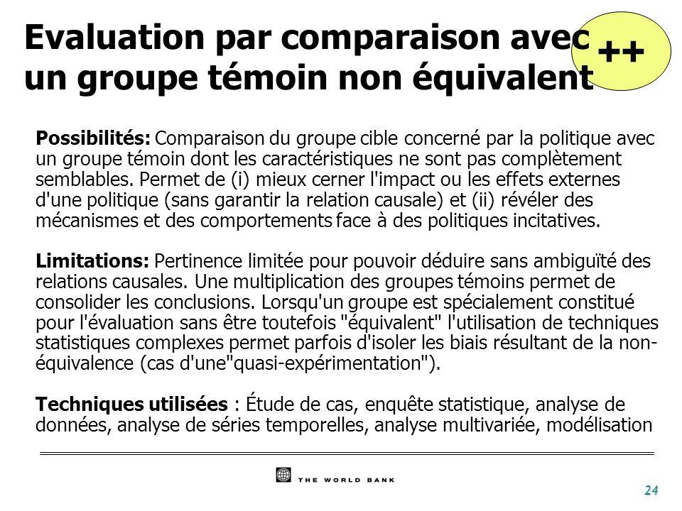 Evaluation par comparaison avec un groupe témoin non équivalent
