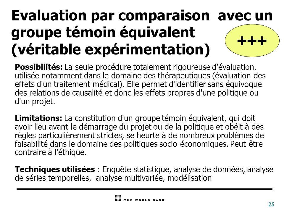 Evaluation par comparaison avec un groupe témoin équivalent (véritable expérimentation)