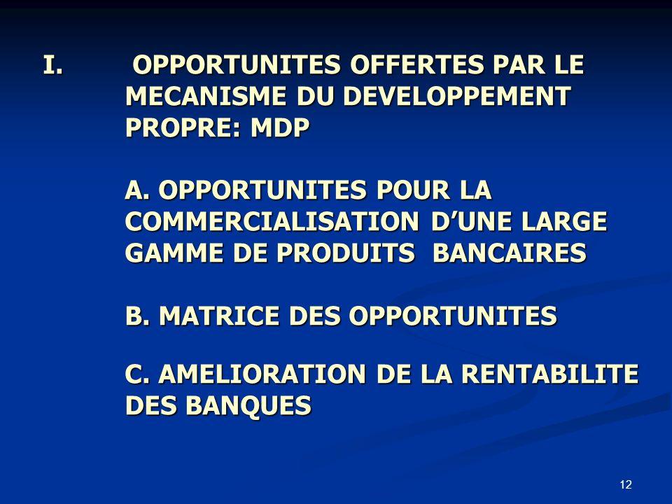 I. OPPORTUNITES OFFERTES PAR LE MECANISME DU DEVELOPPEMENT PROPRE: MDP A.