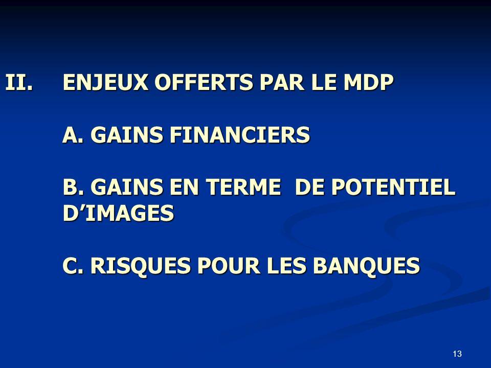 ENJEUX OFFERTS PAR LE MDP A. GAINS FINANCIERS B