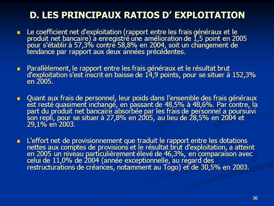 D. LES PRINCIPAUX RATIOS D' EXPLOITATION