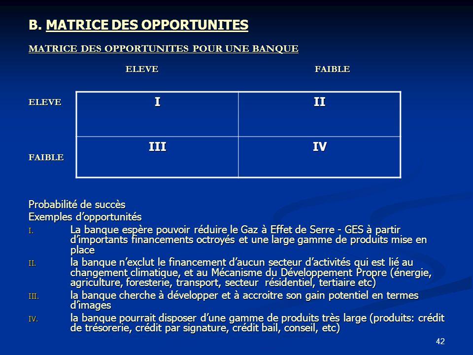 B. MATRICE DES OPPORTUNITES
