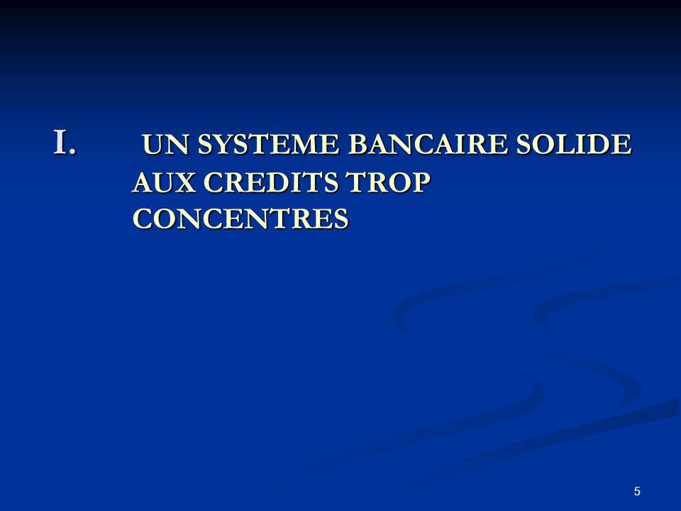 UN SYSTEME BANCAIRE SOLIDE AUX CREDITS TROP CONCENTRES