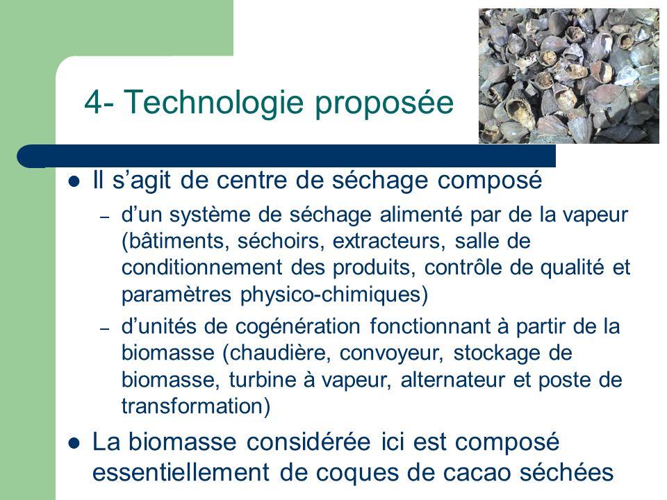 4- Technologie proposée