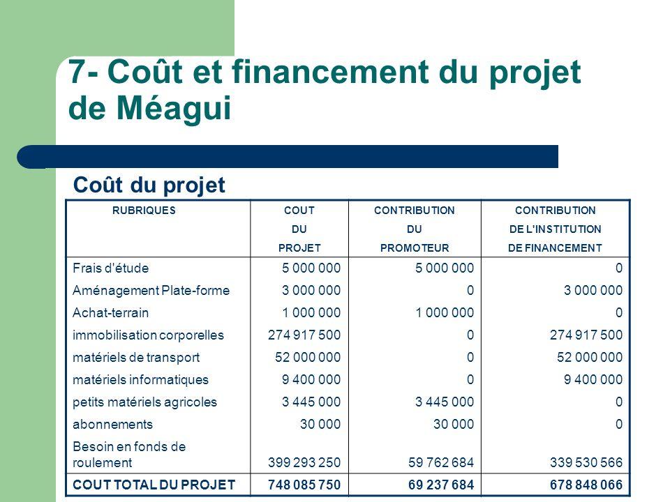 7- Coût et financement du projet de Méagui