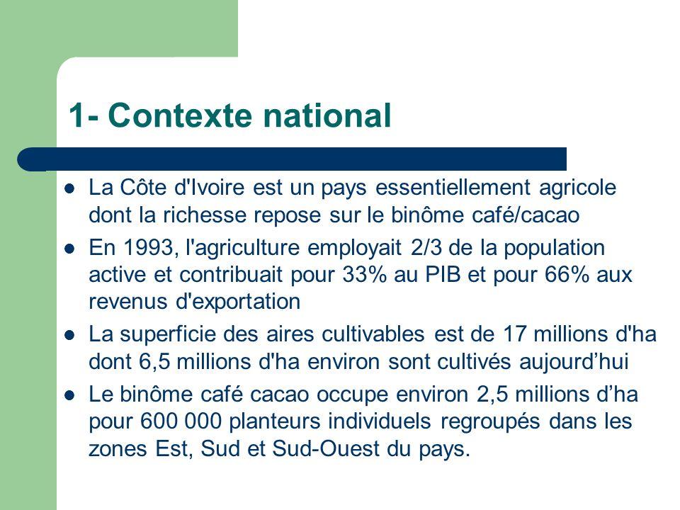 1- Contexte nationalLa Côte d Ivoire est un pays essentiellement agricole dont la richesse repose sur le binôme café/cacao.