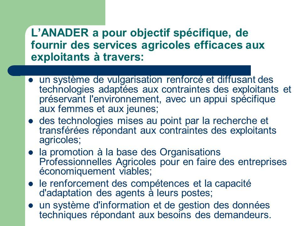 L'ANADER a pour objectif spécifique, de fournir des services agricoles efficaces aux exploitants à travers: