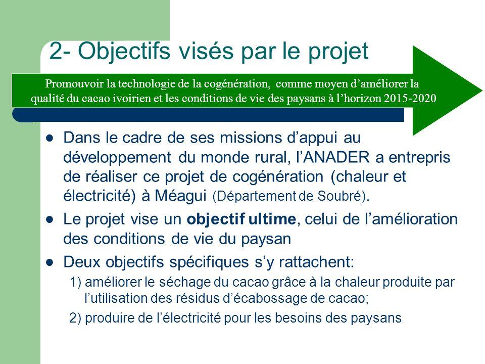 2- Objectifs visés par le projet