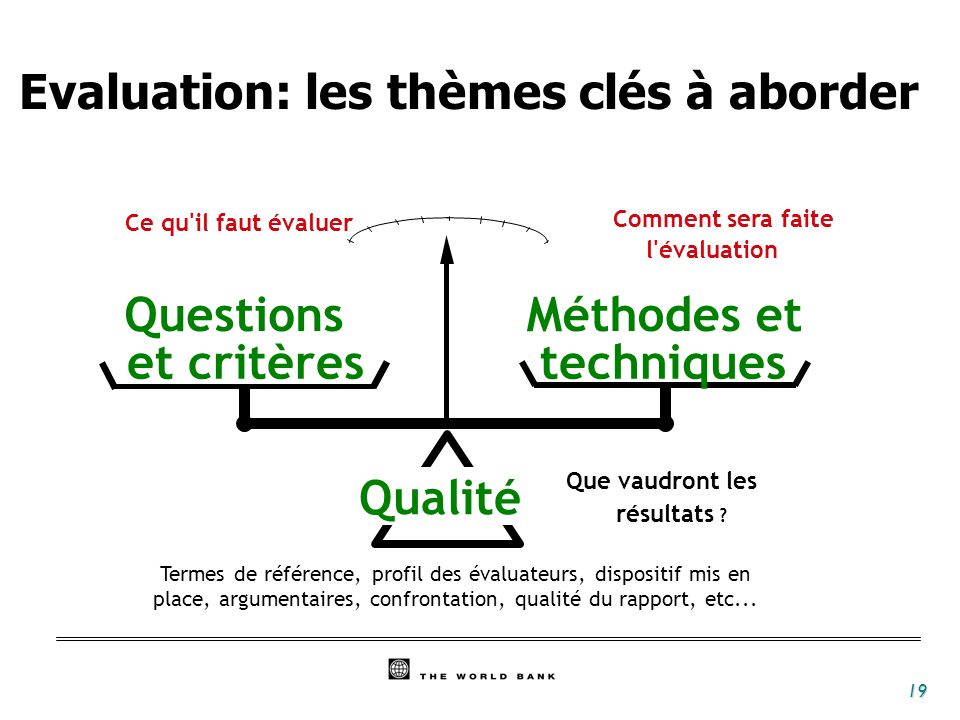 Evaluation: les thèmes clés à aborder