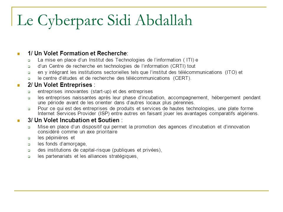 Le Cyberparc Sidi Abdallah