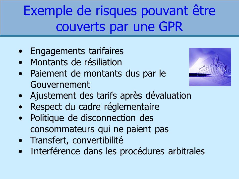 Exemple de risques pouvant être couverts par une GPR