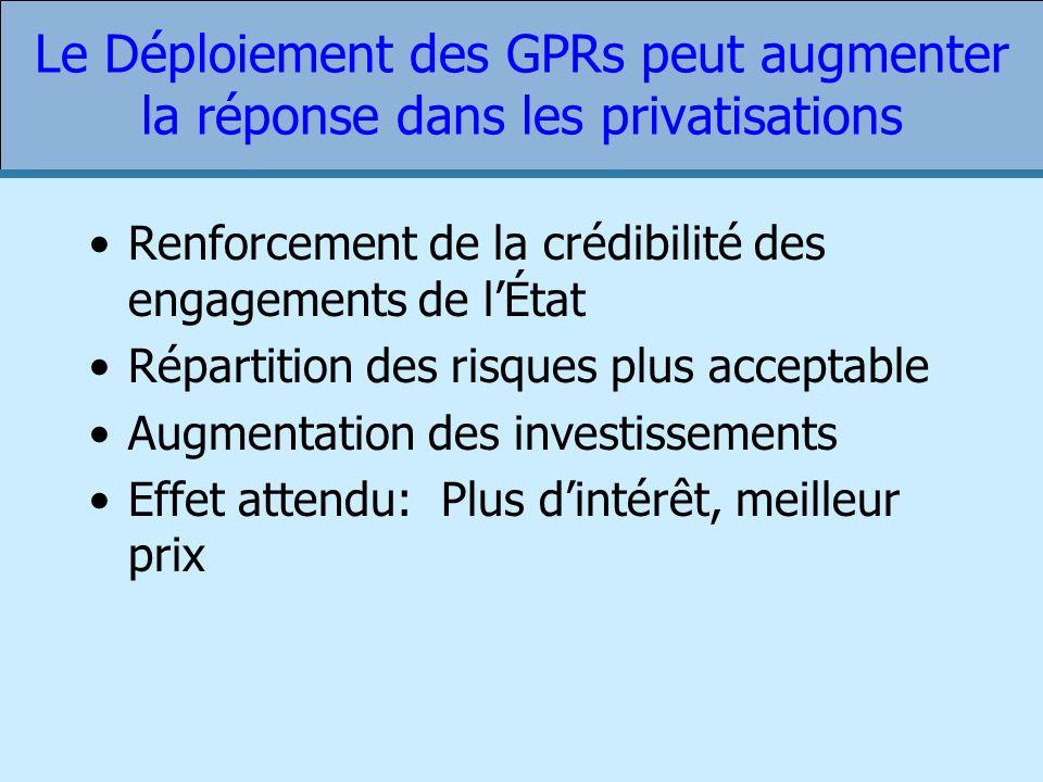 Le Déploiement des GPRs peut augmenter la réponse dans les privatisations