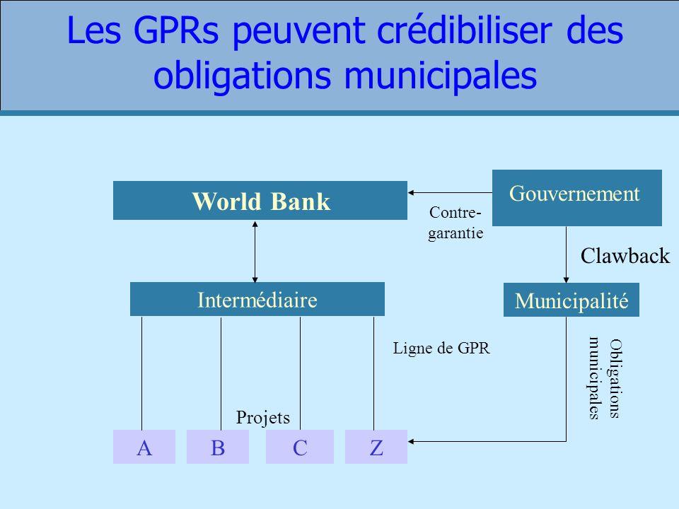 Les GPRs peuvent crédibiliser des obligations municipales
