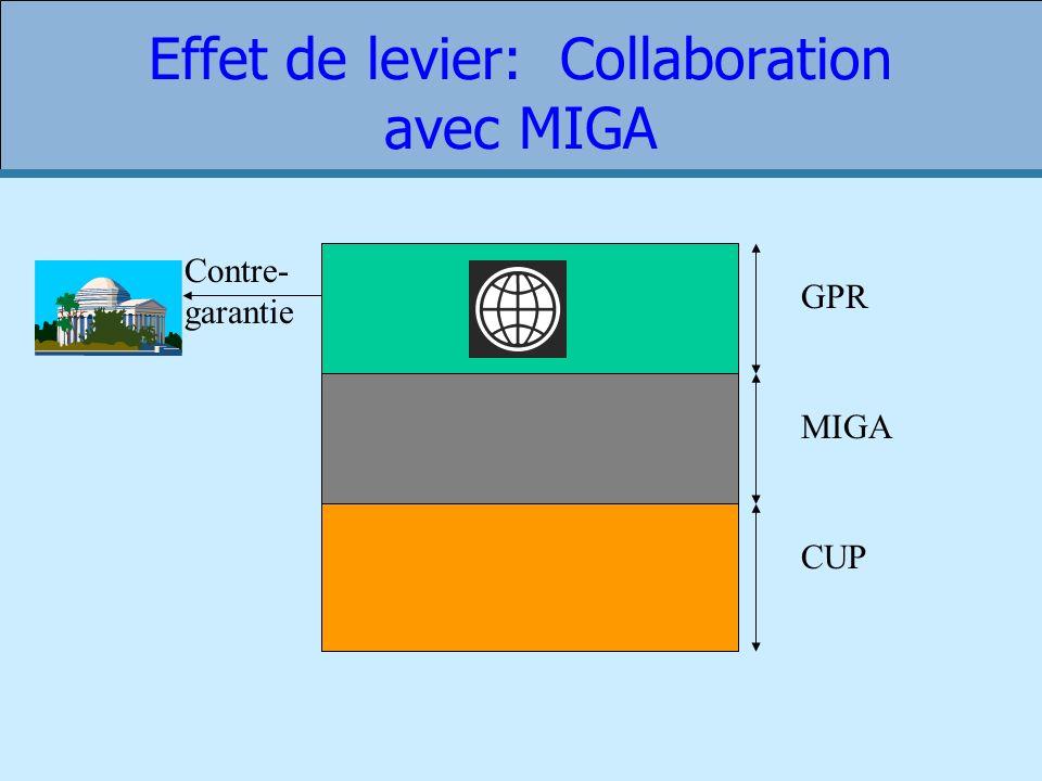 Effet de levier: Collaboration avec MIGA
