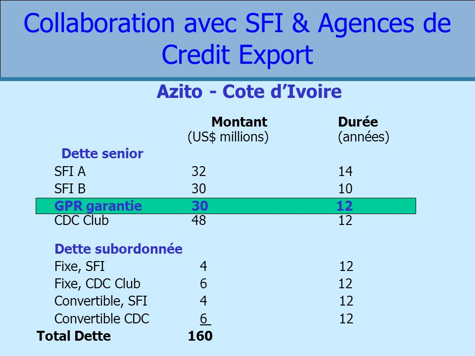 Collaboration avec SFI & Agences de Credit Export