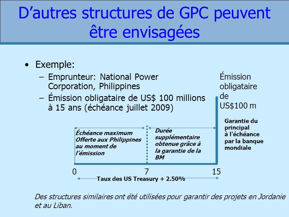 D'autres structures de GPC peuvent être envisagées