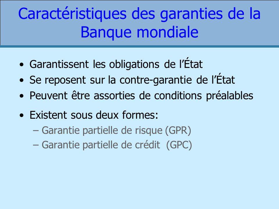 Caractéristiques des garanties de la Banque mondiale