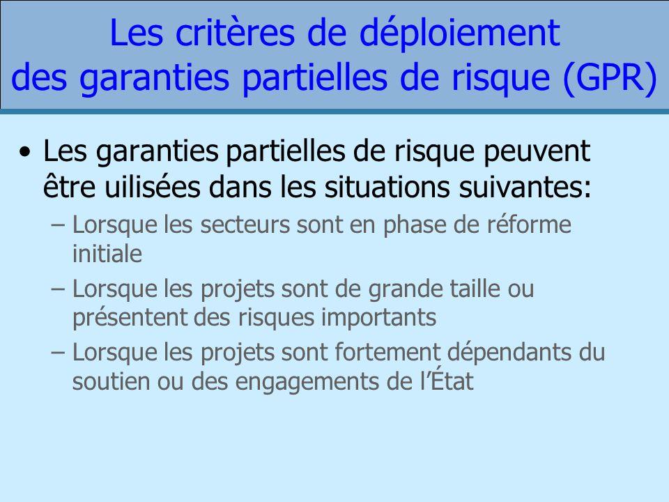 Les critères de déploiement des garanties partielles de risque (GPR)