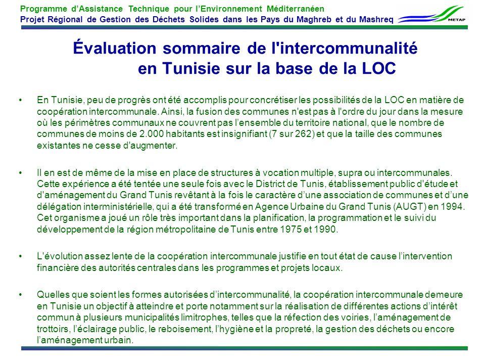 Évaluation sommaire de l intercommunalité en Tunisie sur la base de la LOC