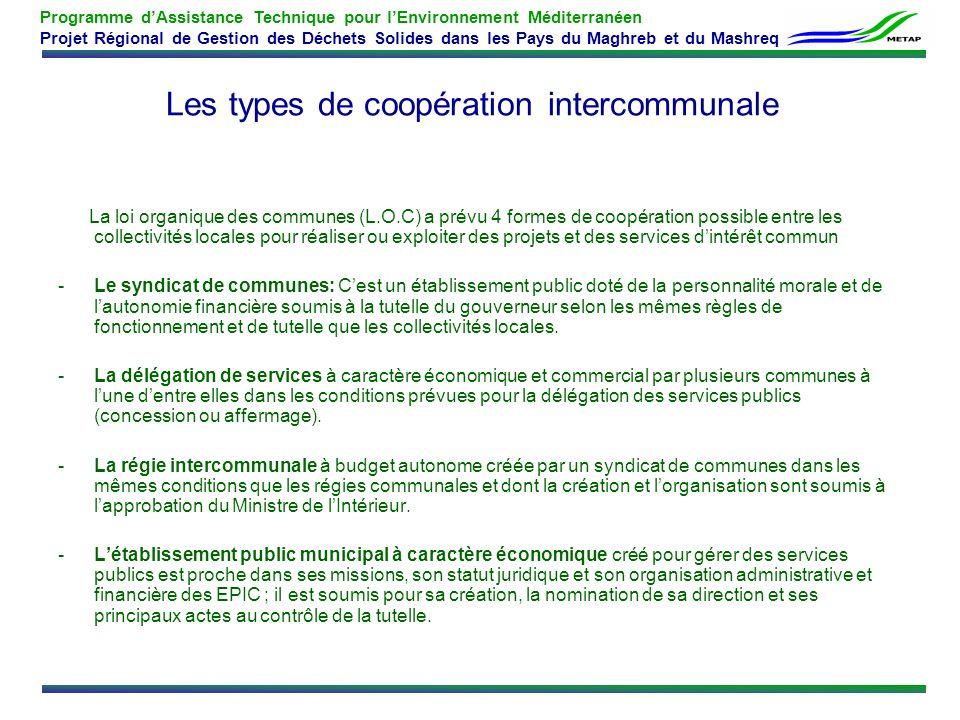 Les types de coopération intercommunale