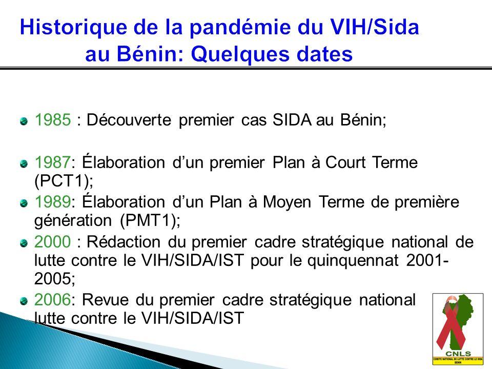 Historique de la pandémie du VIH/Sida au Bénin: Quelques dates