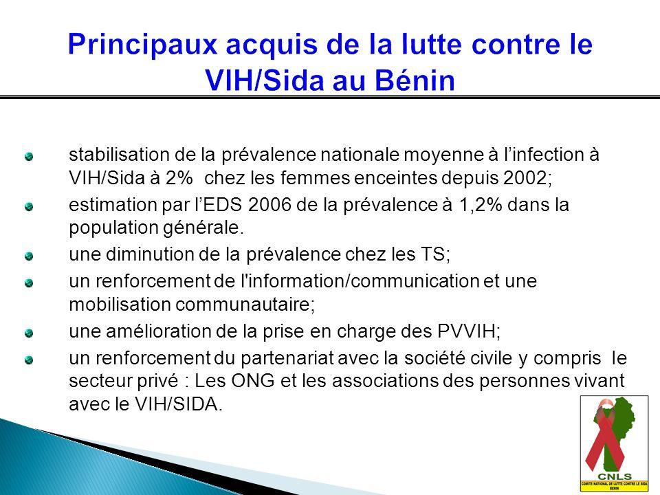 Principaux acquis de la lutte contre le VIH/Sida au Bénin