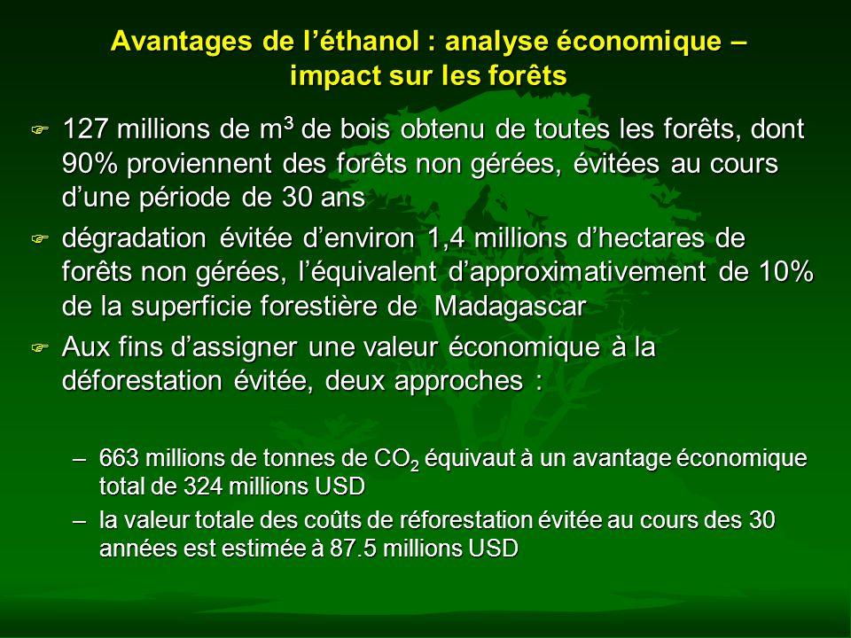 Avantages de l'éthanol : analyse économique – impact sur les forêts
