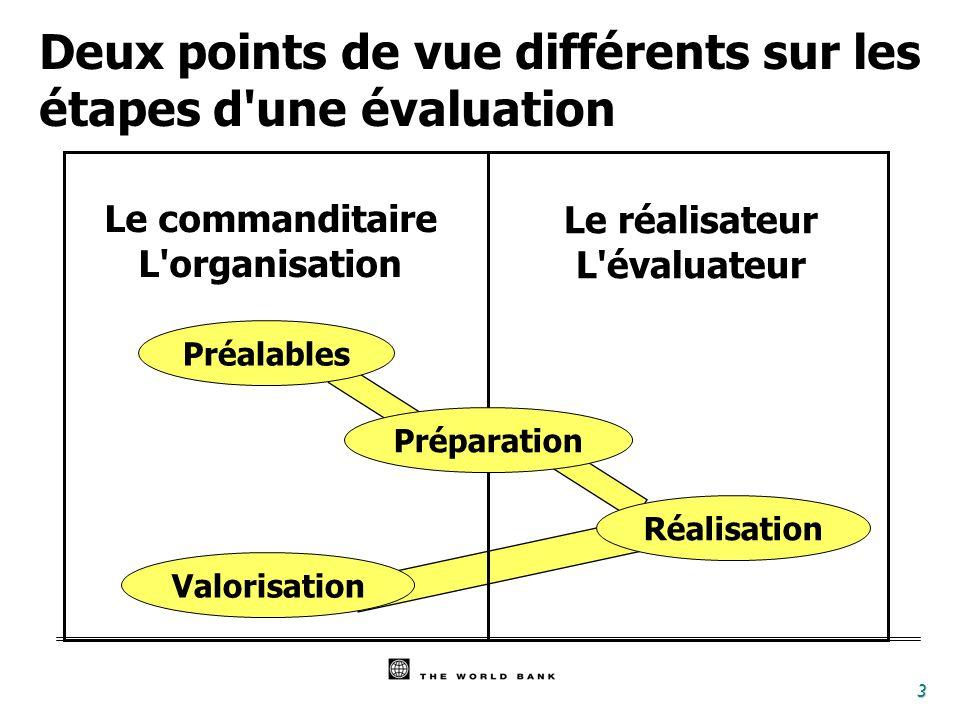 Deux points de vue différents sur les étapes d une évaluation