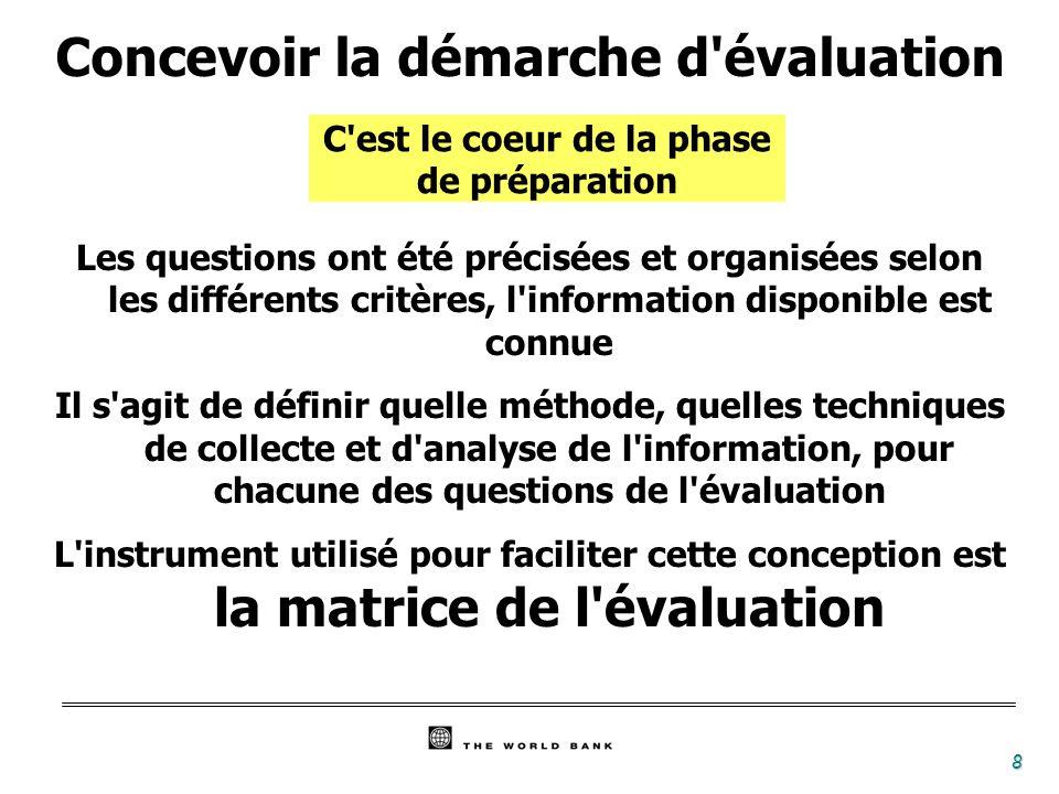 Concevoir la démarche d évaluation