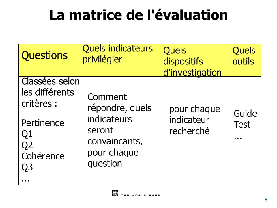 La matrice de l évaluation