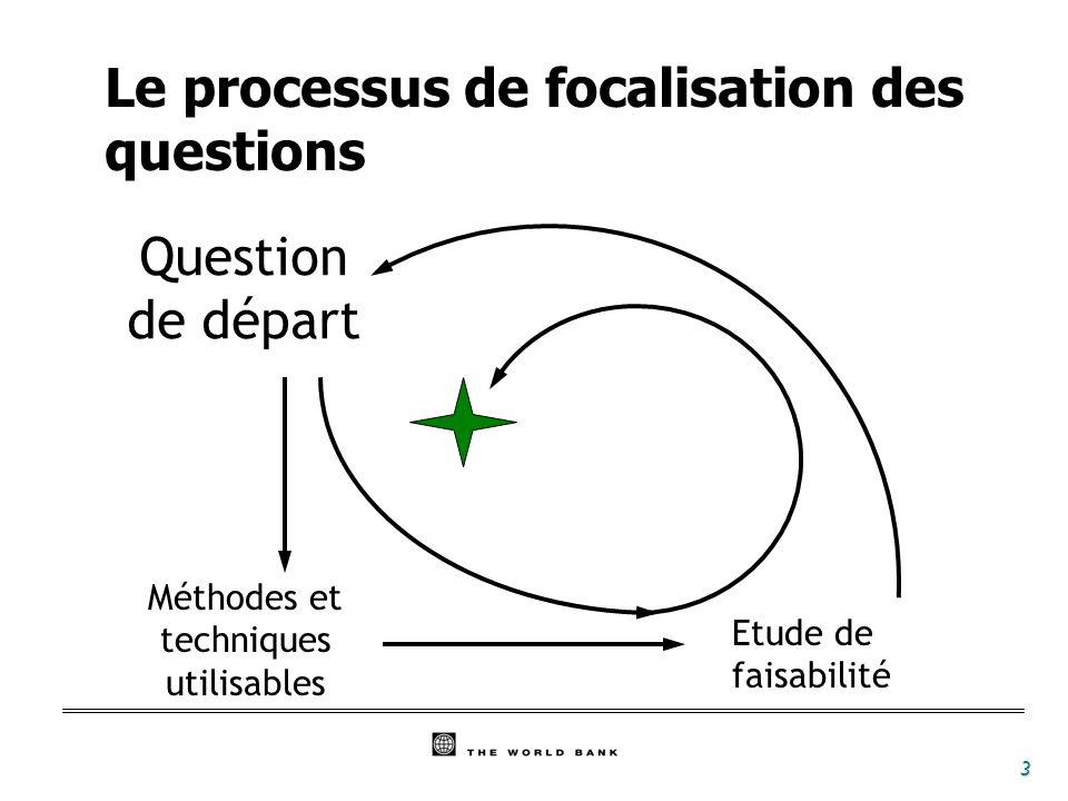 Le processus de focalisation des questions