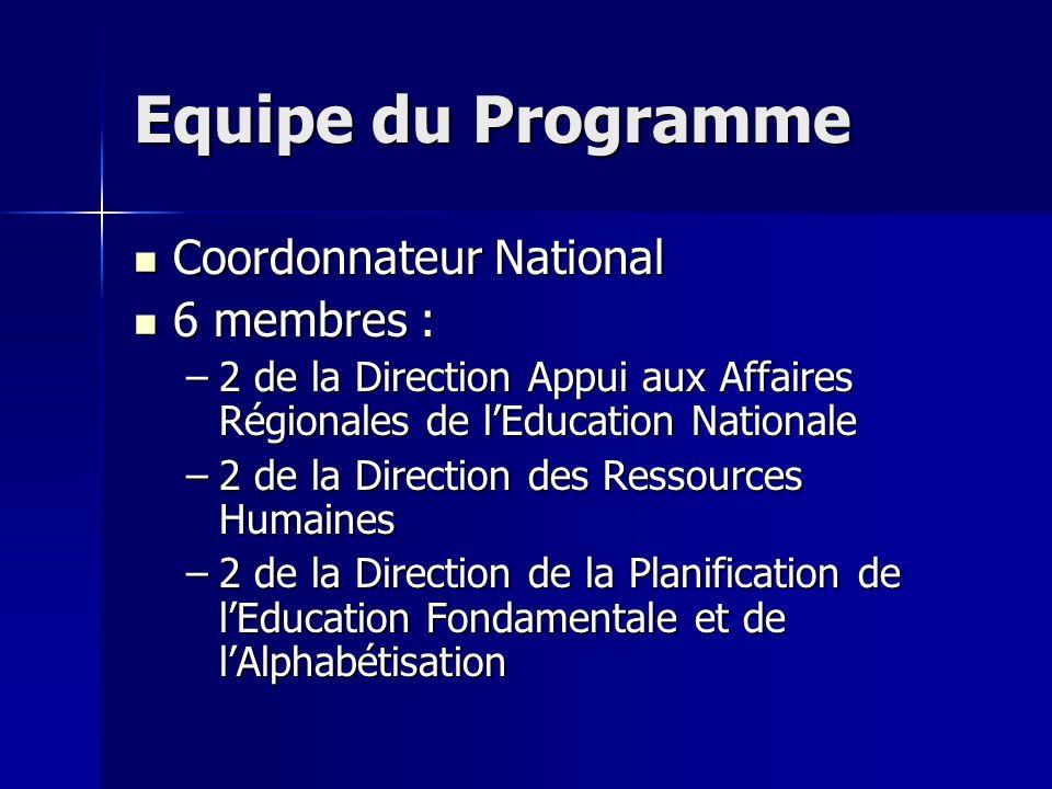 Equipe du Programme Coordonnateur National 6 membres :